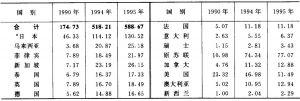 表27 接待外国旅游人数 (单位:万人)