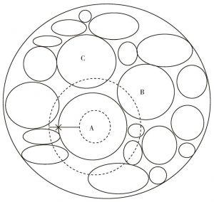 图5-1 两重含义社会必要劳动时间