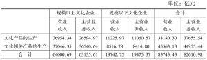表16 2013年全国文化企业营业收入与主营业务收入的构成
