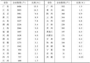 表2 2013年各省份文化企业中规模以上文化企业数量及所占的比重