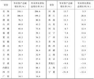 表8 2013年末各省份规模以上文化企业资产总额和所有者权益增长率