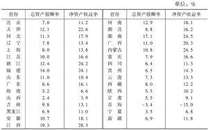 表14 2013年各省份规模以上文化企业主要利润率指标