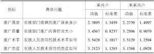 表4-10 两组农户的推广服务的描述性统计