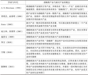 表2-1 战略性新兴产业概念的主要观点和研究成果