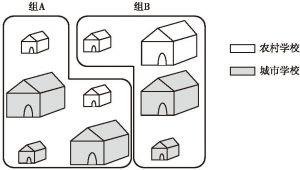 图1-2 学校分组示意