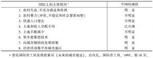 表3-7 国际上影响流动的因素与中国的比较