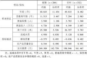 表6-2 样本及指标描述统计