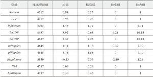 表4-6 相关变量的描述性统计