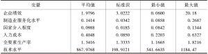 表4 中国主要变量的描述性统计