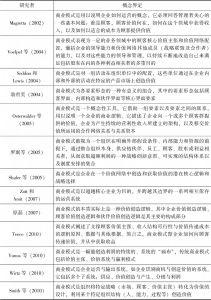 表2-2 国内外学者对商业模式的界定汇总-续表1