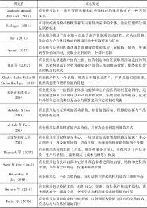 表2-2 国内外学者对商业模式的界定汇总-续表2