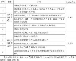 表3-2 郭京京和陈琦(2014)对商业模式设计的测量问项