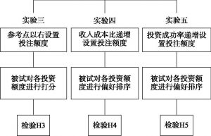 图4-12 实验三、实验四、实验五的流程设计