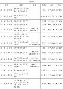 表2-2 2016~2017年公开辩论