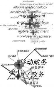 图2 关键词共现网络节点