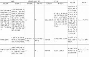 联盟组合研究文献-续表2