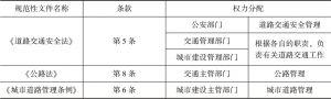 表1 相关法律规范性文件对道路交通执法权的划分