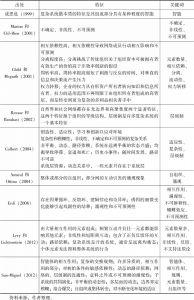 表1-4 复杂组织的特征-续表