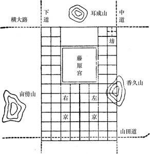 图2 日本藤原京形制及环境平面示意图
