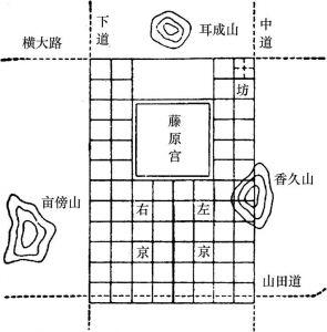 图2 日本藤原京平面示意图