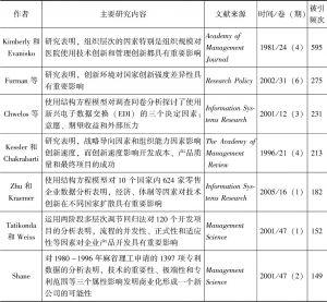 表2.1 按被引频次排列的前7篇文献