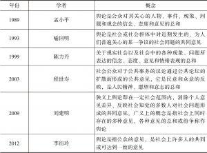 表2-2 国内研究中的舆论概念
