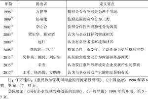 表4-1 国内学者对利益相关者的定义