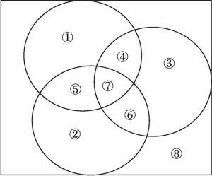 图4-1 基于米切尔评分法的利益相关者分类