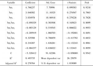 表4-5 计算相关结果