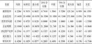 表5-4 主要变量的描述性统计