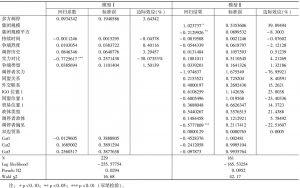 表4 多方调停效果的次序Probit回归分析