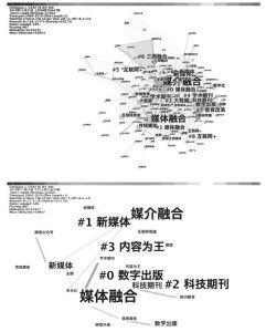 图1 国内媒体融合研究关键词聚类图谱
