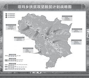 图4-2 垤玛乡扶贫攻坚脱贫计划战略