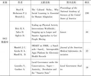 """表2 2007~2018年SSCI数据库和CNKI期刊数据库""""智慧社会""""研究高被引文献信息"""