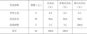 表1-22 河源村民住房材料