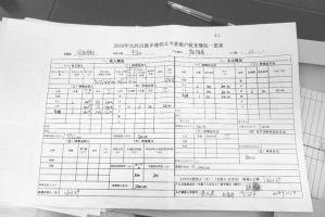 图6-2 河源村建档立卡户收支登记表