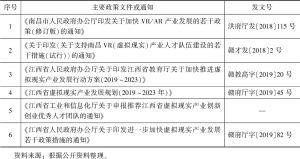 表2 江西省VR产业支持政策