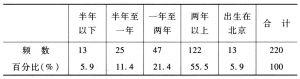 表3-5 来京时间统计表