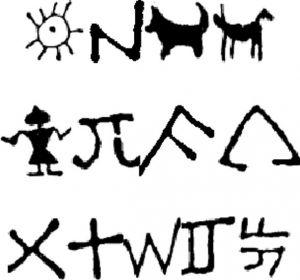 图3-17 甘肃辛店出土辛店文化(前1600—前600)陶器符号
