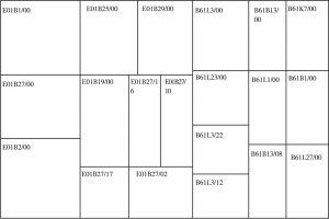 图4-16 国际专利前二十IPC分类(小组)分布