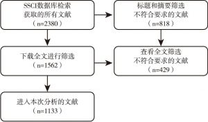 图1 文献筛选流程