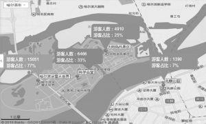 图10-15 哈尔滨冰雪节期间游客主要光顾的景点