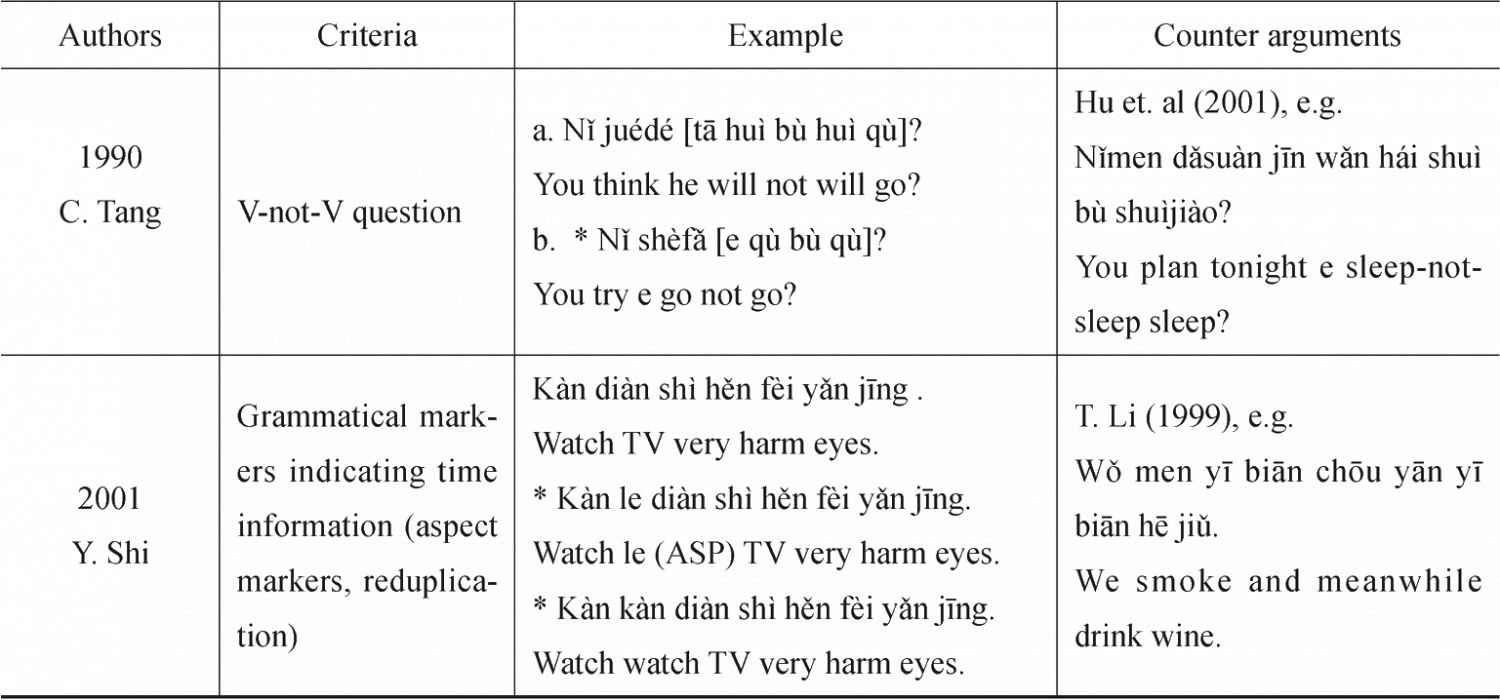 Table 3 Examples of the Criteria of Chinese [+-F]-Continued
