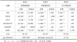 表7 潜类别模型估计结果