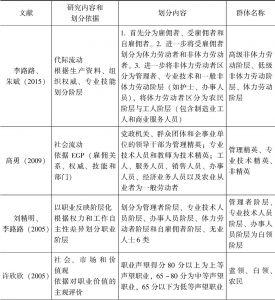 表4-3 已有研究的职业阶层划分