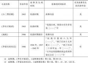 1940年代以来赵树理小说发表的时间与故事发生的时间统计表