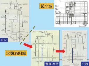 图13 内城外郭与大中轴的出现