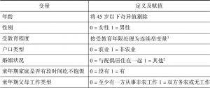表7-10 变量定义及赋值