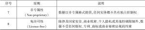 表1-1 开放公共数据的八项基本原则-续表