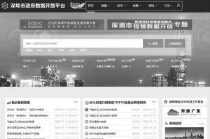 图22-1 深圳市政府数据开放平台首页